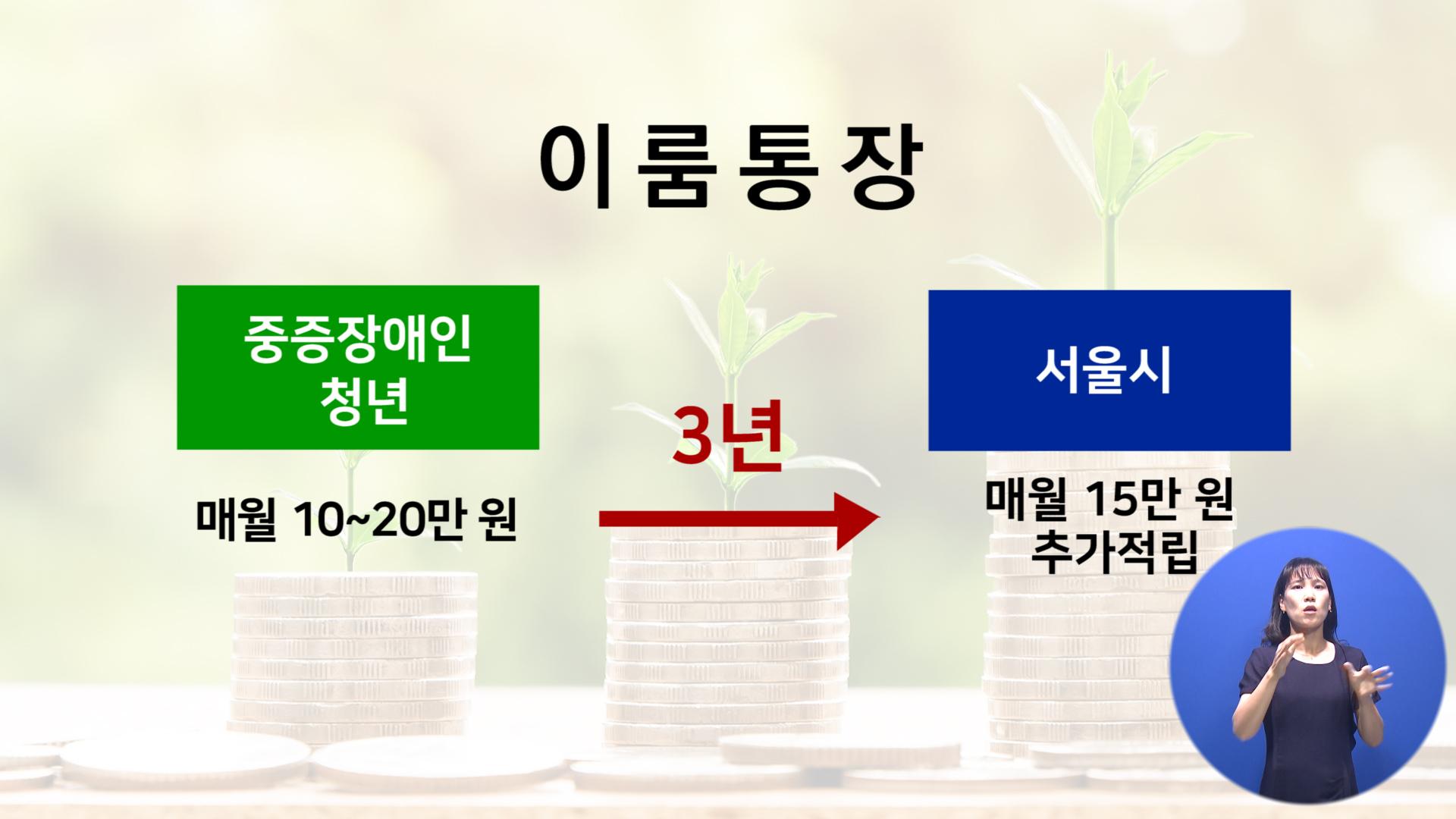 http://58.225.10.93/Media/EBN/EBNP0025/서울시중증장애인이룸통장약정식.Still029.jpg